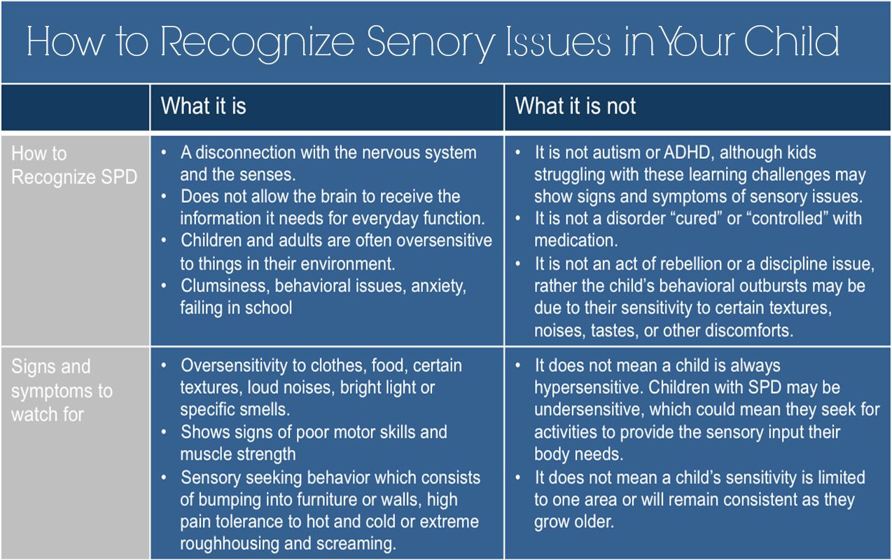 sensory processing disorder how to support